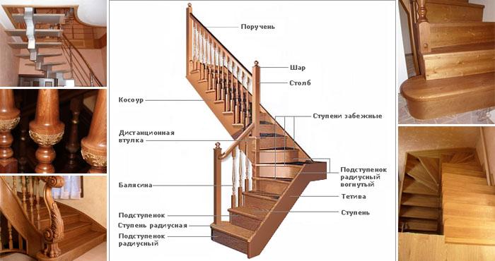 Как сделать лестницу для дома на дереве